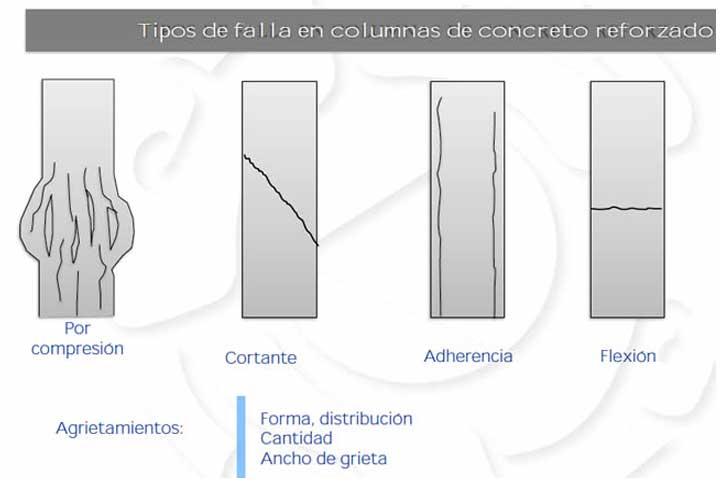 Los daños estructurales en columnas que debes identificar